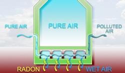 Zit er te veel radon in uw huis?
