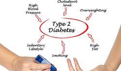Diabetes type 2: wie moet zich preventief laten testen?