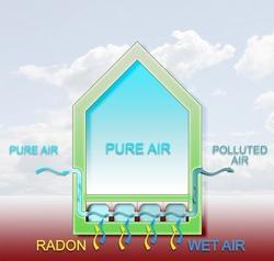 123-tek-huis-radon-gif-gas--11-15.jpg