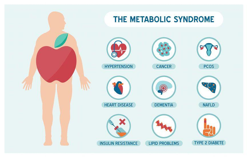 123-tek-metab-syndr-obesit-03-19.jpg