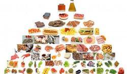 De Voedingsdriehoek: de basis van elk voedingsadvies