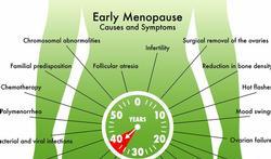 Wat zijn de oorzaken en gevolgen van een vervroegde menopauze (POI)?