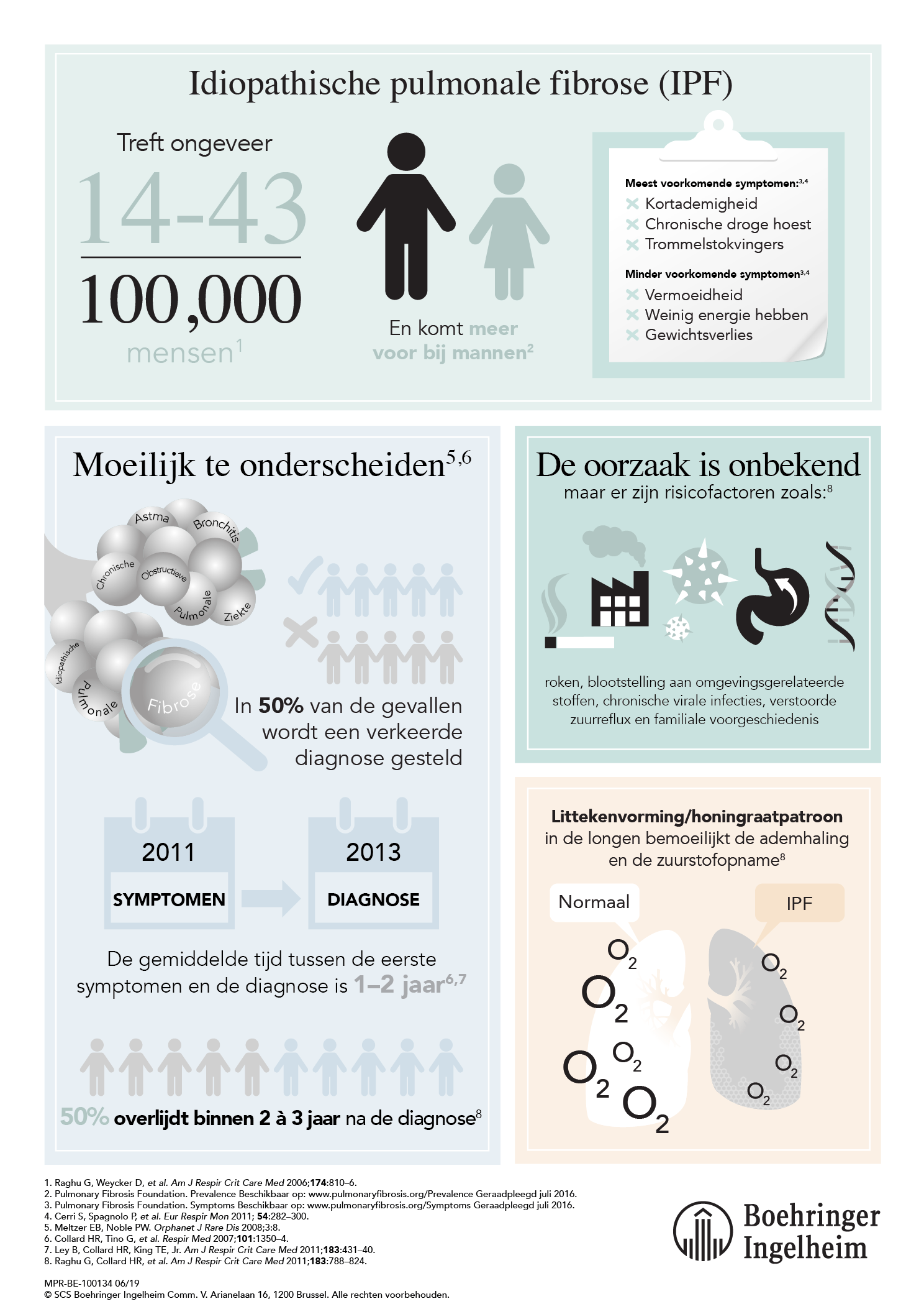 6374-BOEHR-infographic_Belung_A4_NL.png