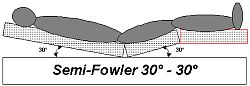 Semi-Fowlerhouding-30°-tek.jpg