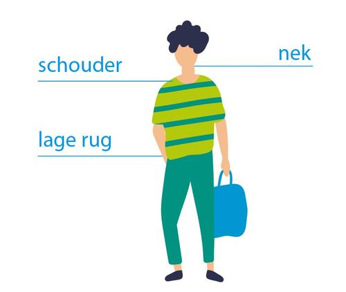 ad_HEEL_stress_NL.jpg