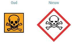 Kent u de nieuwe gevaarssymbolen voor huishoudproducten?
