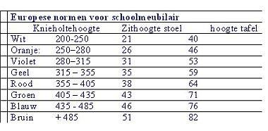 tabel-ergonomische-normen-380.jpg