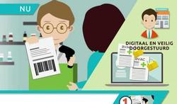 Terugbetaling farmaceutische kosten bij hospitalisatieverzekering: gedaan met papieren rompslomp