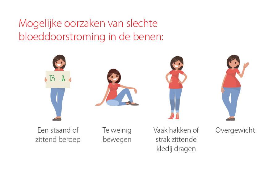 varivenol_causes_nl.jpg