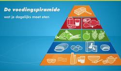 video-voedingspiramide-expl.jpg