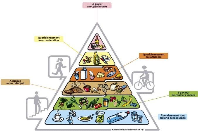 PyramideAlimentaire1.jpg