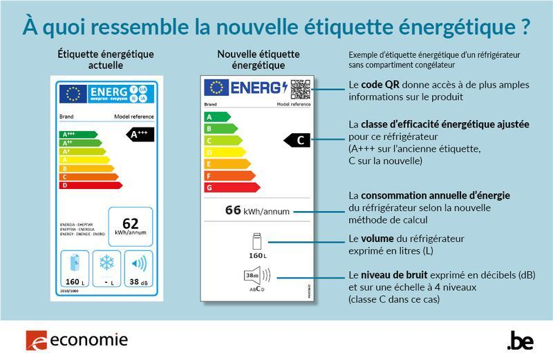 etiquette-energie.jpg
